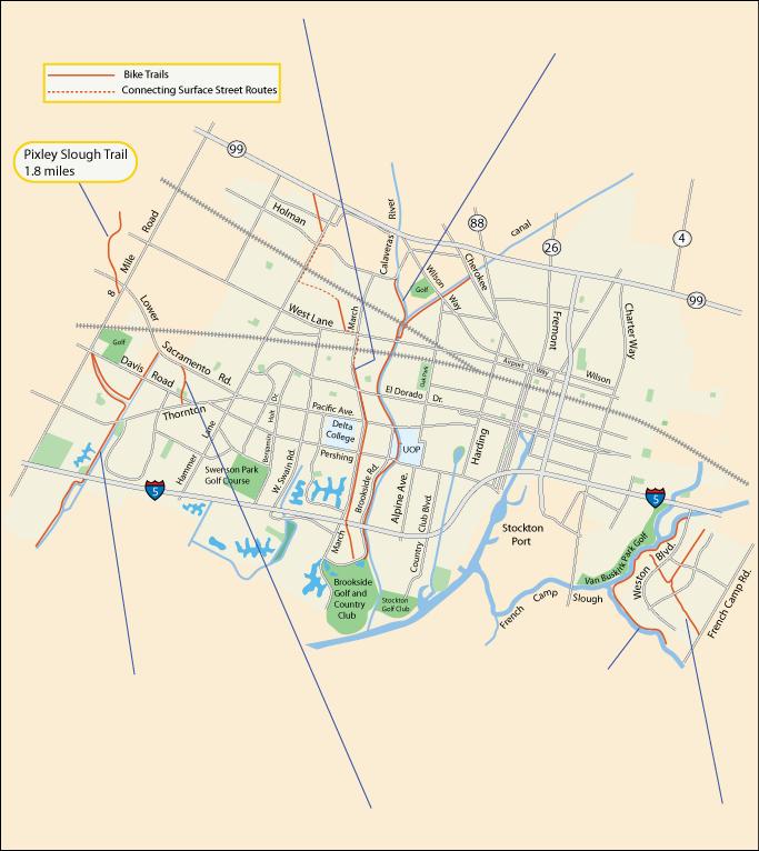 Stockton Bike Trails - Stockton's Treasures